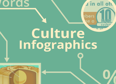 Culture Infographics